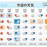 週間天気 3連休は大荒れか 暑さと涼しさ 一進一退