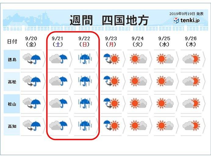 四国 週末土曜日・日曜日 大雨・大荒れの恐れ