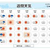 週間予報 荒天エリアは北日本へ 山の紅葉遅れ気味