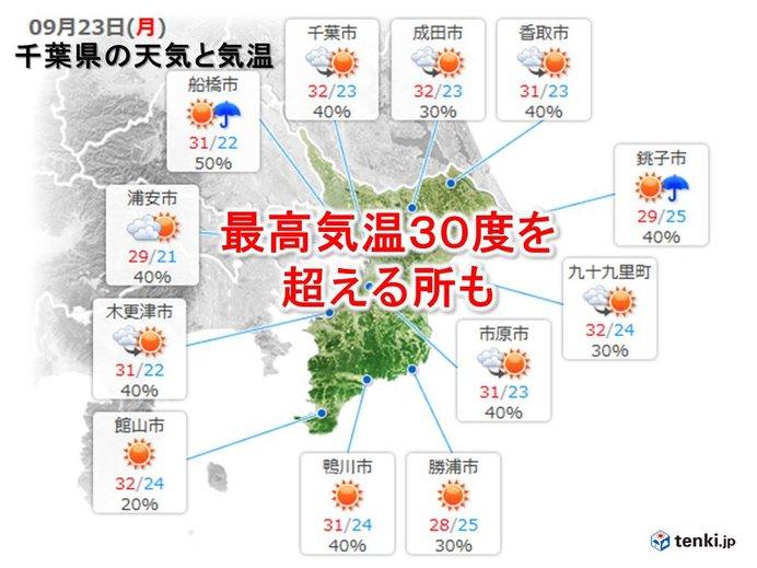 千葉県では最高気温30度を超える所も