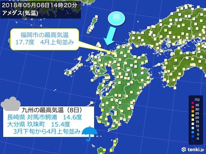 九州北部 上着がないと寒い