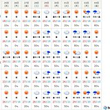 今週末は広く雨 季節進まず 10月に入って真夏日も