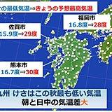 九州 朝と日中の気温差大 あす以降は蒸し暑さも