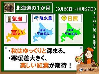 北海道の1か月 美しい紅葉が期待