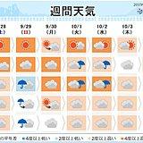 週間天気 カギを握るのは「台風のたまご」
