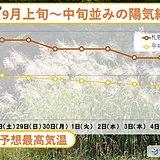 北海道 9月上旬から中旬並みの陽気に