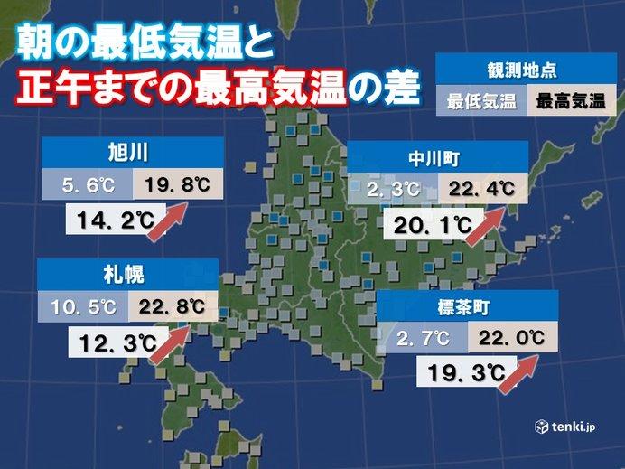 北海道 の 天気
