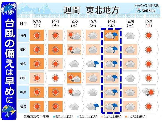 9月は暑い秋晴れで幕 東北