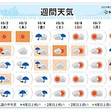 週間天気 台風18号 3日九州に接近