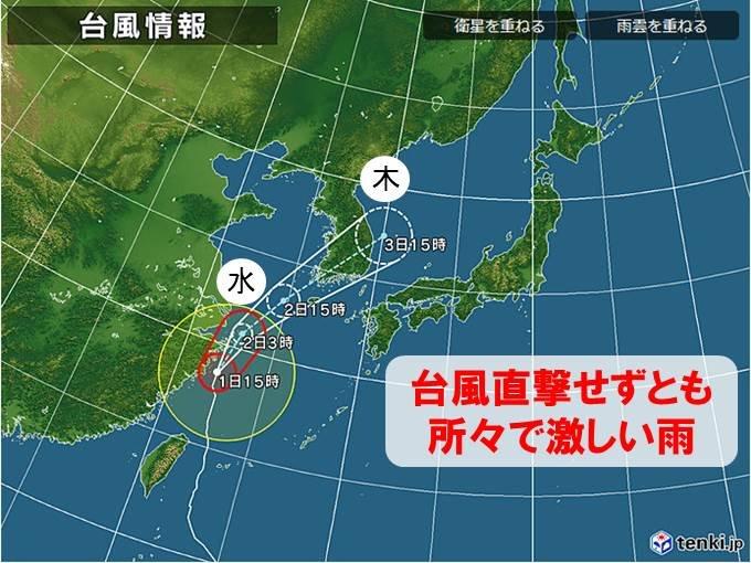 台風18号の進路は