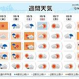 週間 台風から変わる低気圧の影響 5日まで続く