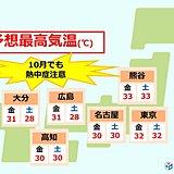 珍しい「連続真夏日」予想 原因は台風 いつまで暑い