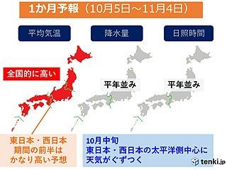 1か月予報 高温続く 東・西日本は前半かなり高い