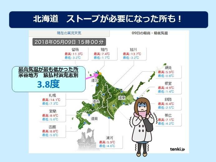 北海道 花冷え続く 10日は冷たい雨や雪