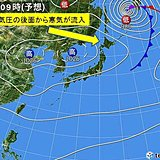 北海道 気温の変動が大きくなる