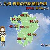 九州 来春の花粉飛散数 非常に少ない