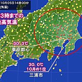 季節外れの暑さ 関東は広く30度超 10月1位も