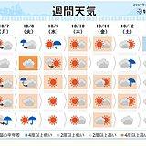 週間天気 後半は台風19号に警戒