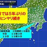 東京 5年ぶり 5月に連続ヒンヤリした朝