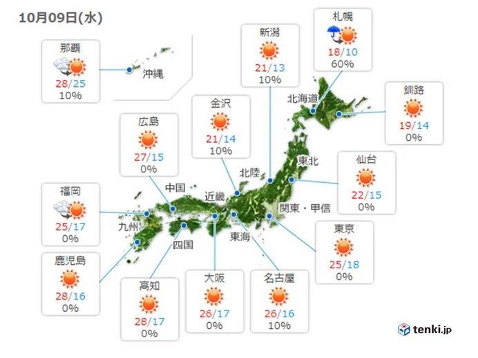 9日 さわやかな秋晴れ 台風の備えは早めに