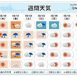 週間 金曜日から台風19号の影響 来週は秋深まる