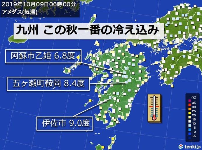 九州 朝の冷え込み強まる 週末は台風の強風に注意