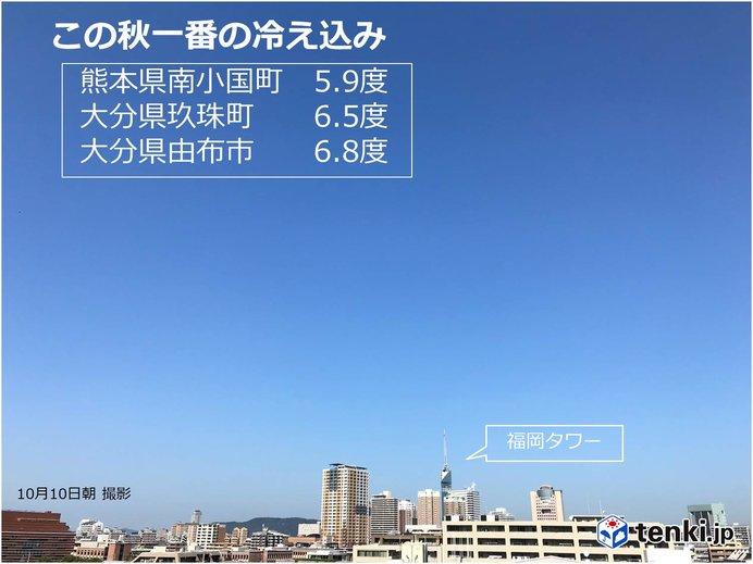 九州 この秋一番の冷え込み 山沿いは5度台も