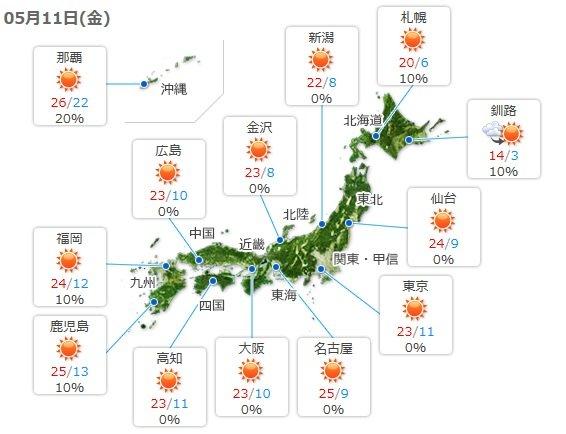 朝と日中の気温差大