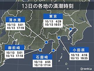 台風19号 小田原や石廊崎で過去最高潮位を記録
