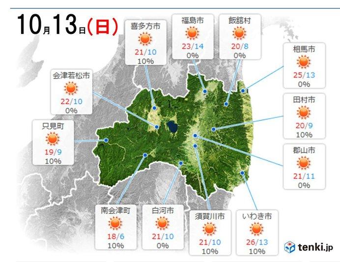福島 天気 予報