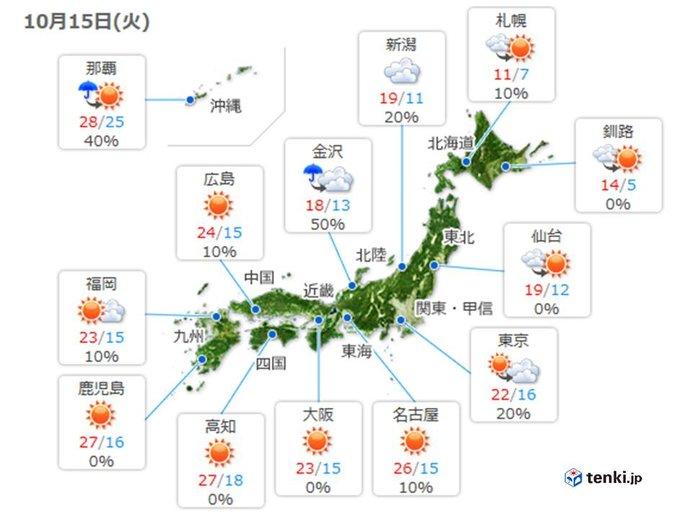 15日 南北に長い日本列島 服装選びに大きな差