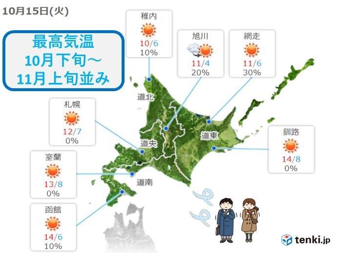 北海道 ブルッと寒い一日に