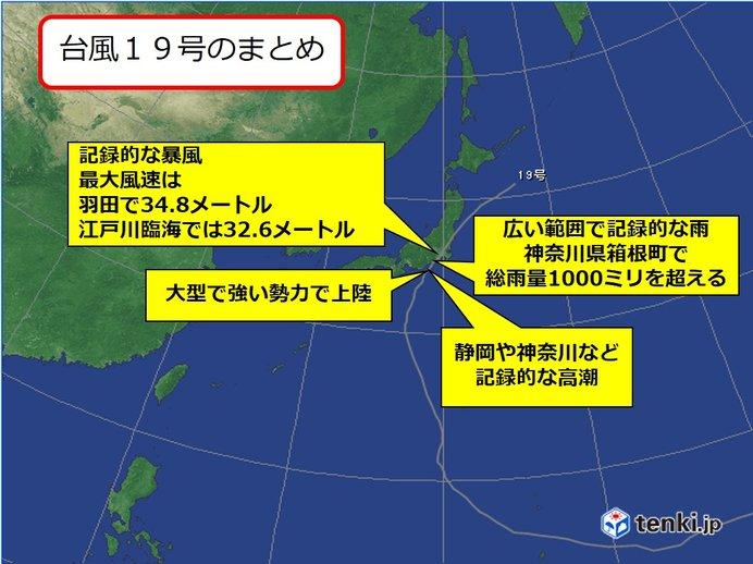 台風19号 大型で強い勢力で上陸