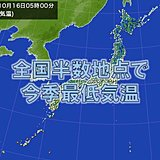 今季一番の寒い朝 札幌と網走では「初霜」観測