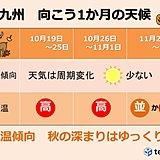 九州 秋の深まりはゆっくり