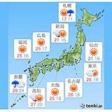 20日は天気回復 関東から西では汗ばむくらいに