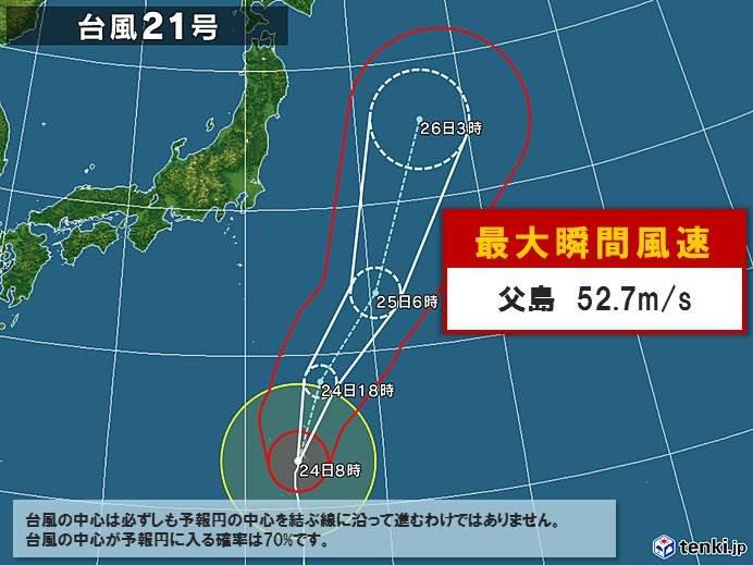 台風21号 父島で最大瞬間風速50メートル超え