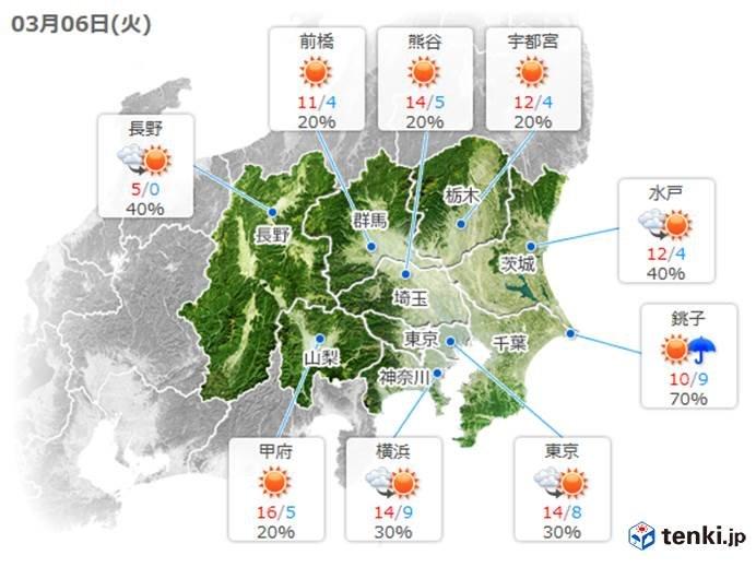 火曜の関東 北風ピューピュー寒さ戻る_画像
