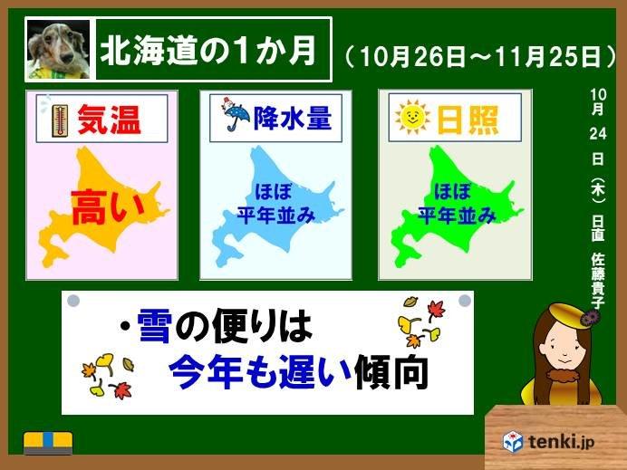 北海道の1か月 雪の便りは今年も遅い?