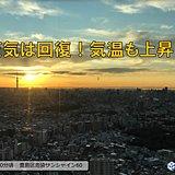 26日 九州から関東 日差し出て 暑さに注意