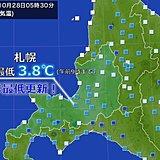 北海道 札幌で今季一番の冷え込み
