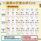 九州 秋晴れの日が多い一週間