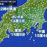 関東 気温上がらず日中も15度前後 千葉も冷たい雨