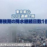 東京都心 降水継続日数20日 寒候期で1位