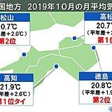 四国地方 暖かかった10月 11月は?