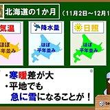 北海道の1か月 急な雪に備えて!