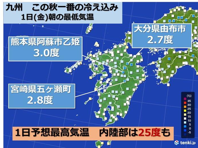 宮崎 天気 25 日間
