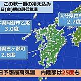 九州 気温差大きい一日 2日にかけて黄砂飛来も