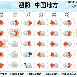 中国地方 三連休の天気は?