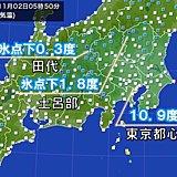 関東でこの秋初めての冬日 東京都心も冷えた
